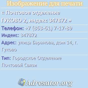 Почтовые индексы Ижевск г Удмуртии
